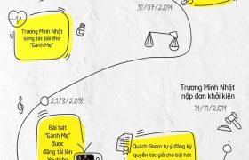 """Nhạc sĩ Quách BEEM bị kiện về vi phạm bản quyền bài thơ """"GÁNH MẸ"""" của nhà thơ Trương Minh Nhật"""